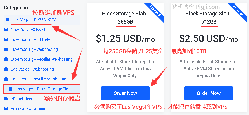 Frantech購買Block Storage Slabs,BuyVM掛載存儲盤方法教程! 256G只要1.25美元